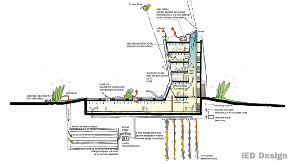 Master In Sustainable Architecture At IED Turin Starting In April 2012 Awesome Ideas