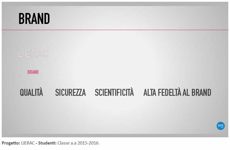 Brand Management and Communication - Master Courses - Milan - IED
