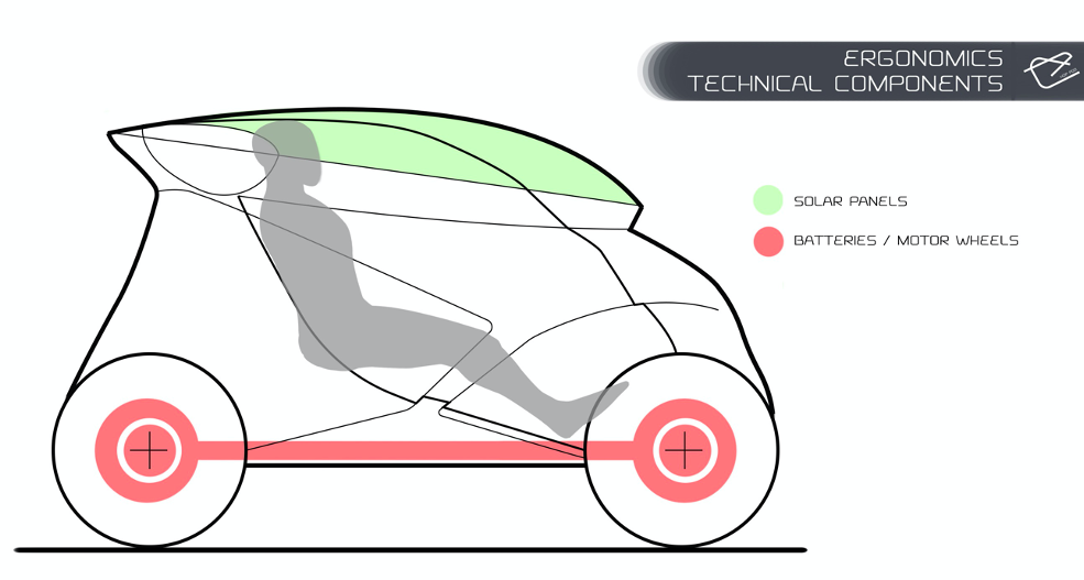 Car Design An Introduction Summer And Winter Courses Turin Ied Istituto Europeo Di Design