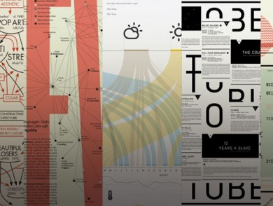 Graphic Design and Infographics